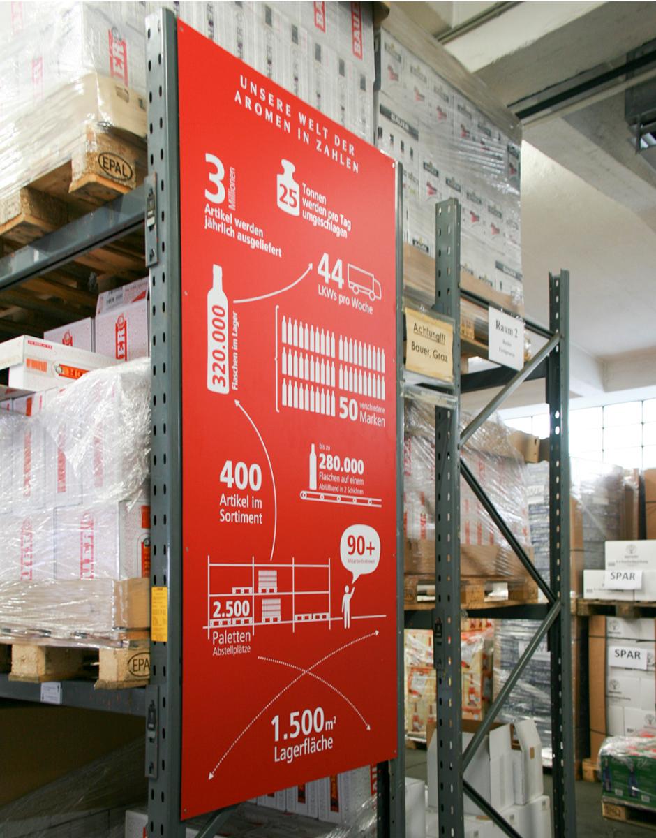 Grafikdesign für die Besucherführung Destillerie Bauer von der Werbeagentur look! design