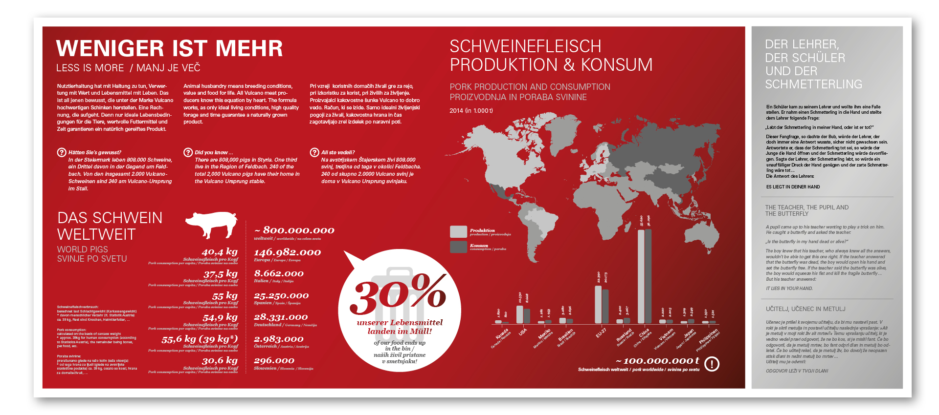 Informationsdesign für die Erlebnistour der Vulcano Schinkenwelt von der Werbeagentur look! design