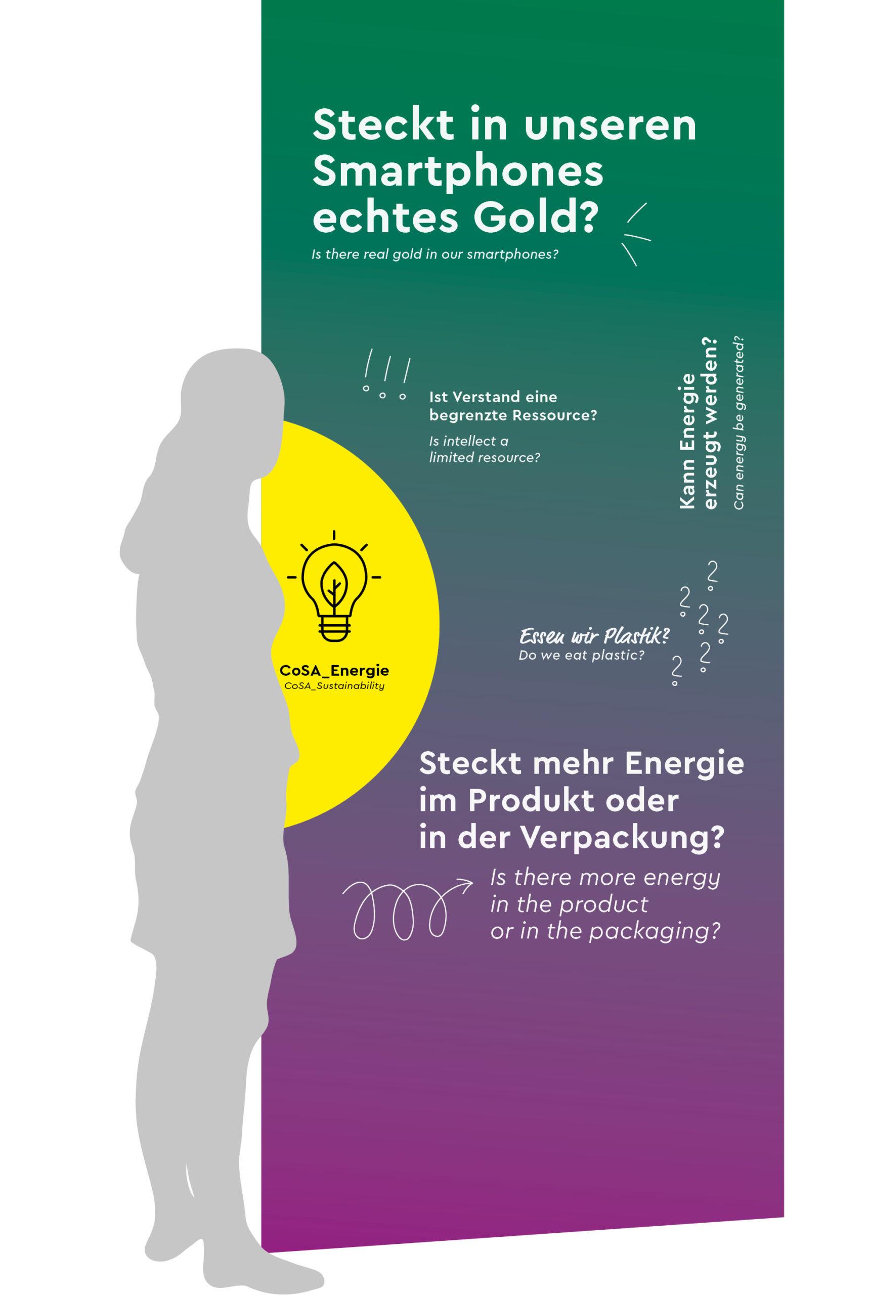 Leitsystem für das CoSA Center of Science Activities von der Werbeagentur look! design